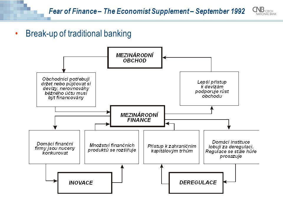 Fear of Finance – The Economist Supplement – September 1992 Lepší vysvětlení rozpadu tradičního finančního systému najdeme v obr.