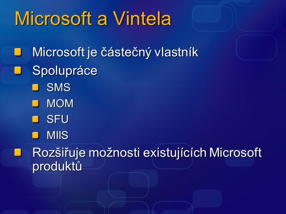 Microsoft a Vintela Microsoft je částečný vlastník SpolupráceSMSMOMSFUMIIS Rozšiřuje možnosti existujících Microsoft produktů