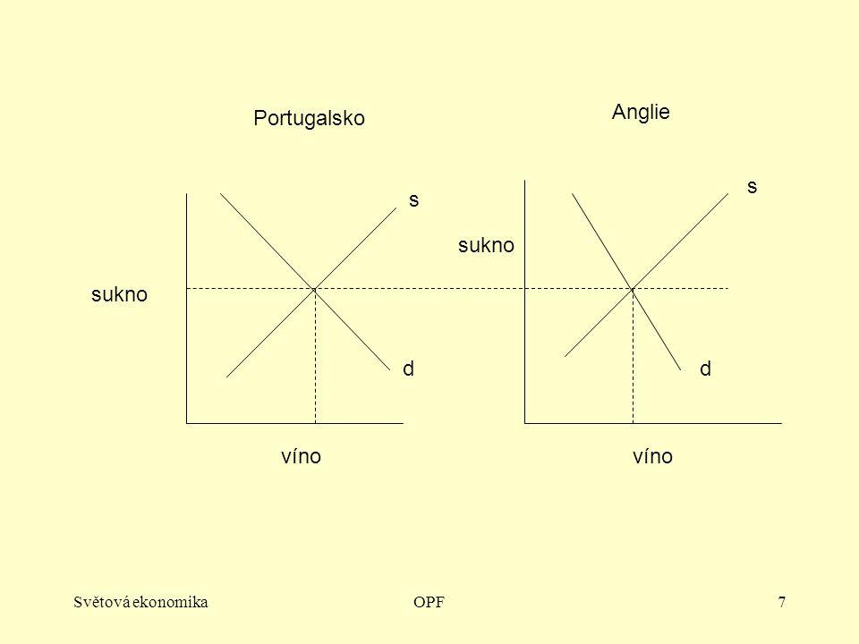 Světová ekonomikaOPF8 TRANSFERY II/b –světový obchod Neoklasická teorie Řeší i problém ceny (jak je stanovena?) Cenová přímka Křivky PPF Společenská indiferenční křivka Hecksher-Ohlinův teorém Rozšiřuje pojetí komparativní výhody >