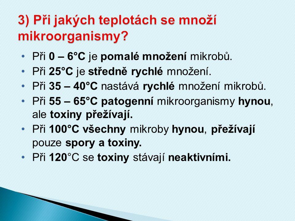 Při 0 – 6°C je pomalé množení mikrobů. Při 25°C je středně rychlé množení.