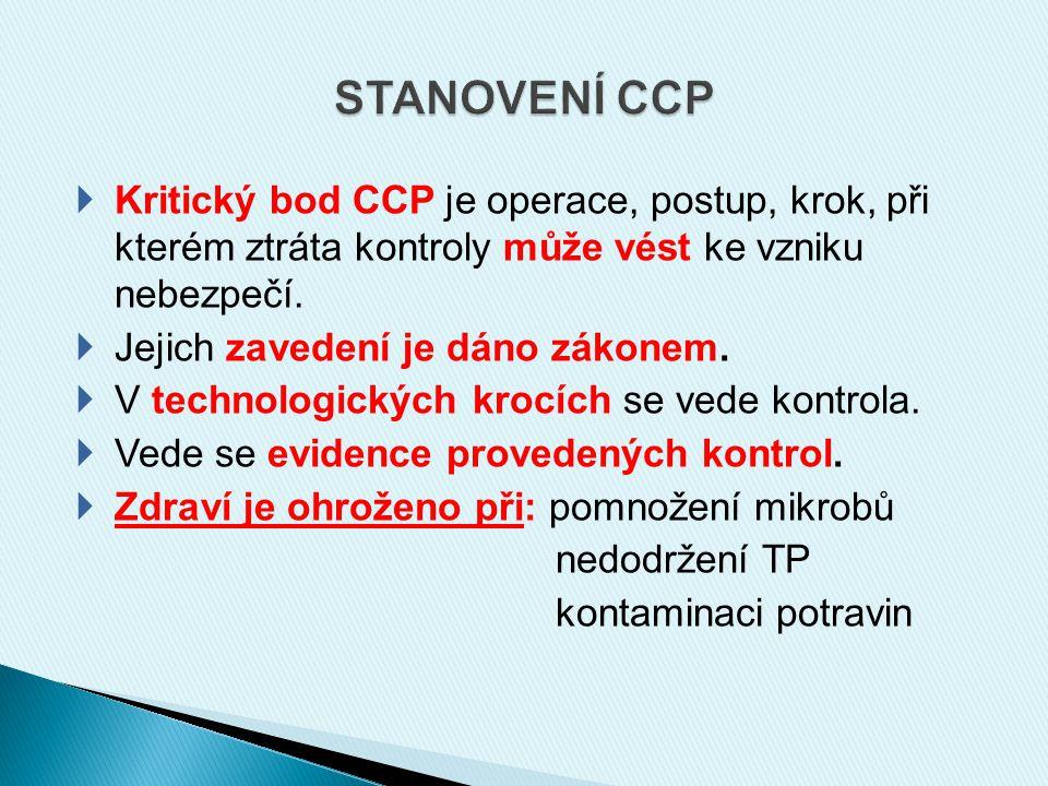 Kritický bod CCP je operace, postup, krok, při kterém ztráta kontroly může vést ke vzniku nebezpečí.