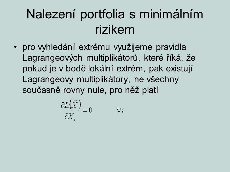 Nalezení portfolia s minimálním rizikem pro vyhledání extrému využijeme pravidla Lagrangeových multiplikátorů, které říká, že pokud je v bodě lokální extrém, pak existují Lagrangeovy multiplikátory, ne všechny současně rovny nule, pro něž platí