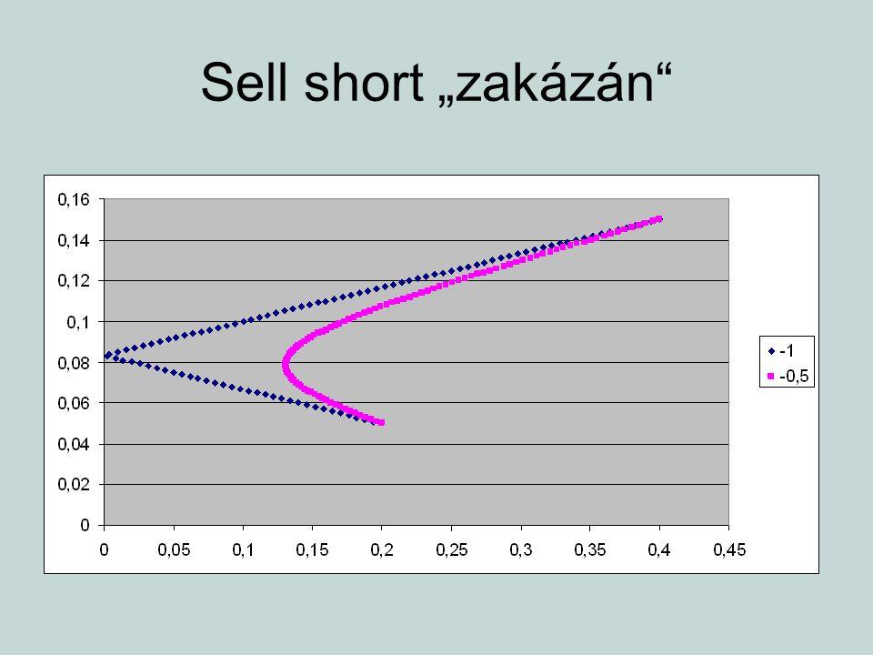 """Sell short """"zakázán"""""""