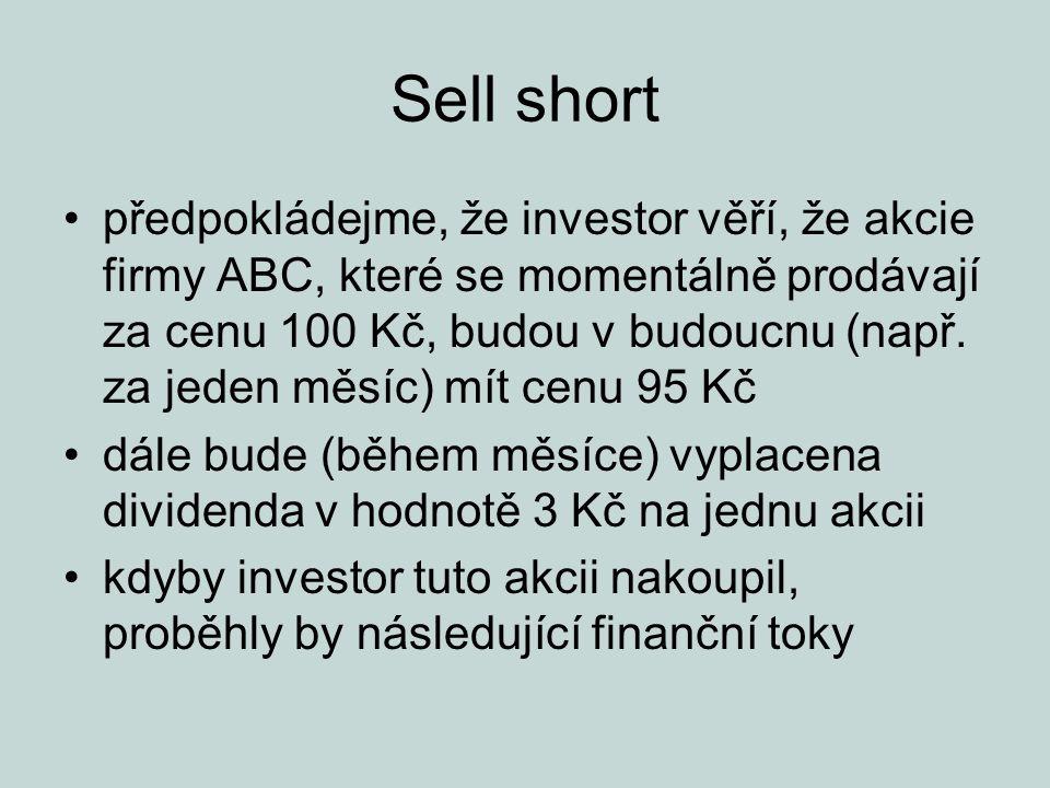Sell short předpokládejme, že investor věří, že akcie firmy ABC, které se momentálně prodávají za cenu 100 Kč, budou v budoucnu (např. za jeden měsíc)