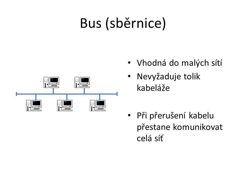 Bus (sběrnice) Vhodná do malých sítí Nevyžaduje tolik kabeláže Při přerušení kabelu přestane komunikovat celá síť