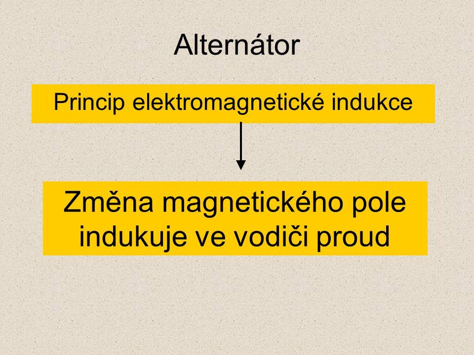 Alternátor Princip elektromagnetické indukce Změna magnetického pole indukuje ve vodiči proud