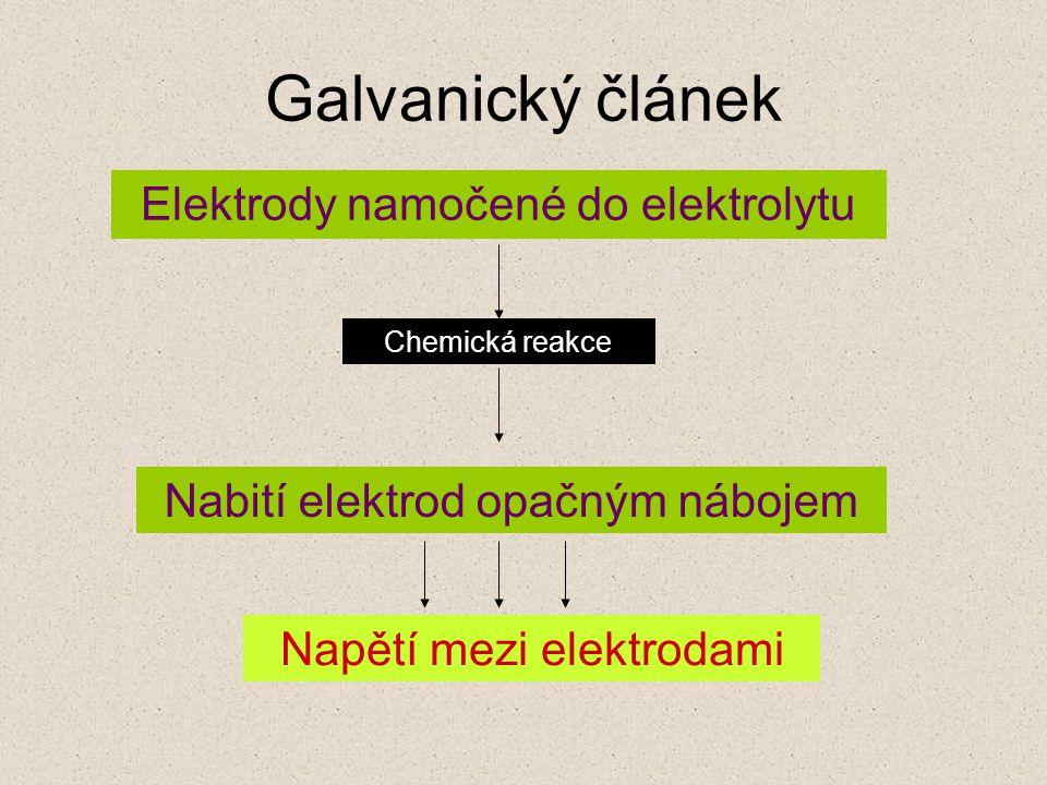 Galvanický článek Elektrody namočené do elektrolytu Chemická reakce Nabití elektrod opačným nábojem Napětí mezi elektrodami