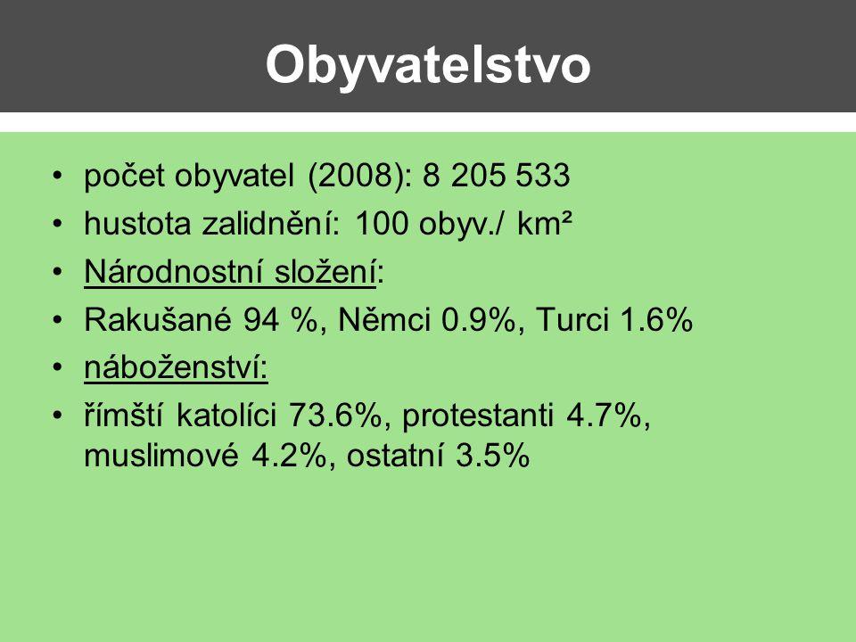 Obyvatelstvo počet obyvatel (2008): 8 205 533 hustota zalidnění: 100 obyv./ km² Národnostní složení: Rakušané 94 %, Němci 0.9%, Turci 1.6% náboženství