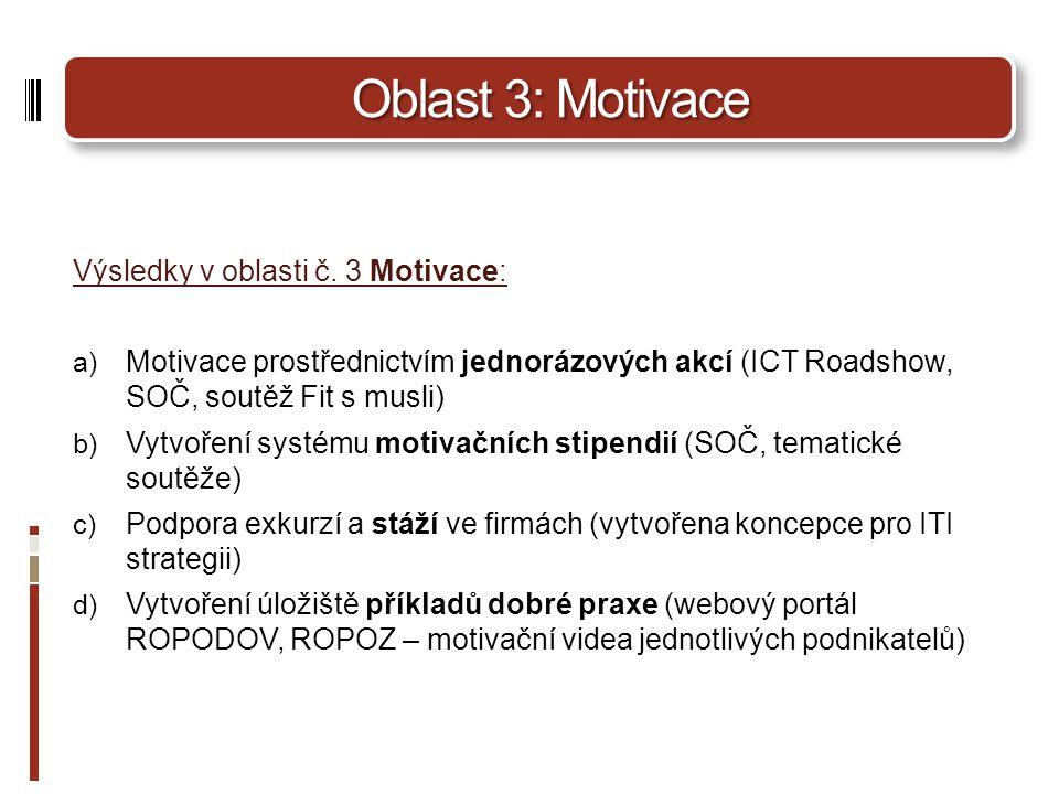 Oblast 3: Motivace Výsledky v oblasti č.