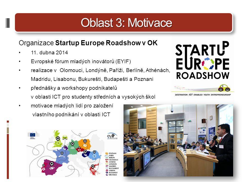 Oblast 3: Motivace Organizace Startup Europe Roadshow v OK 11.