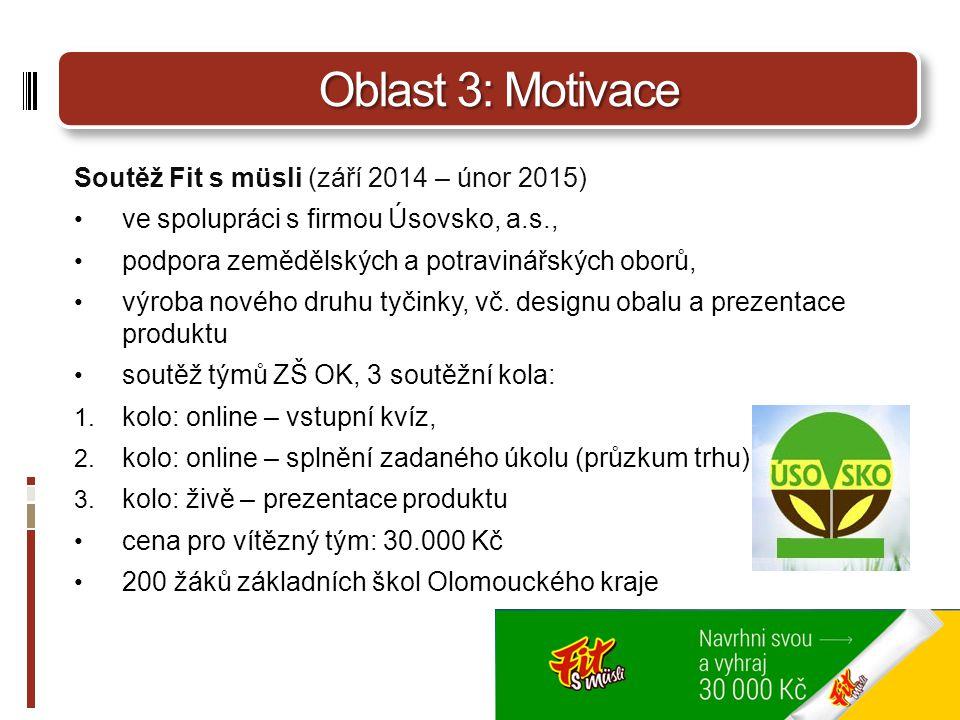 Oblast 3: Motivace Soutěž Fit s müsli (září 2014 – únor 2015) ve spolupráci s firmou Úsovsko, a.s., podpora zemědělských a potravinářských oborů, výroba nového druhu tyčinky, vč.
