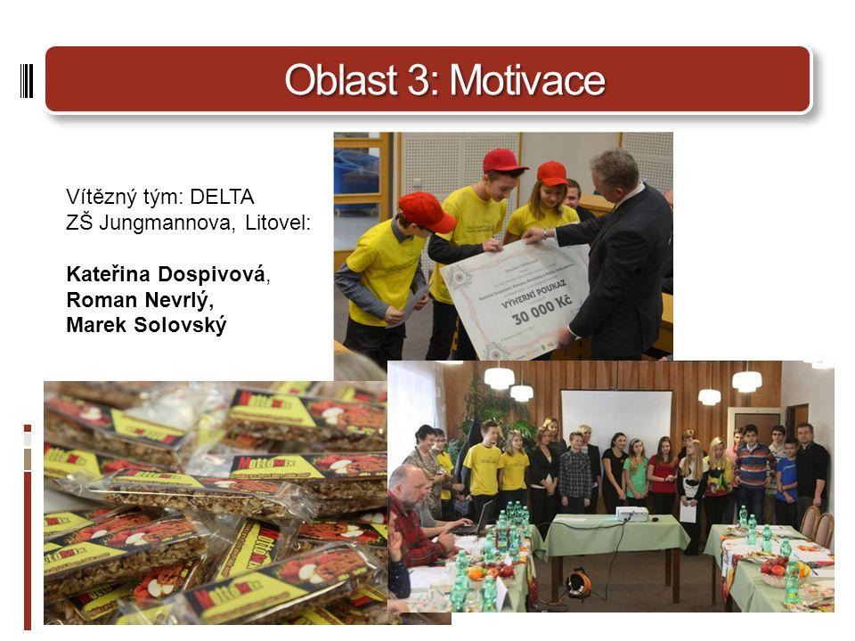 Oblast 3: Motivace Vítězný tým: DELTA ZŠ Jungmannova, Litovel: Kateřina Dospivová, Roman Nevrlý, Marek Solovský