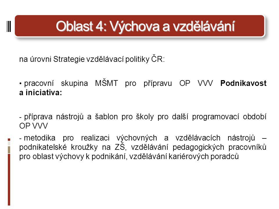 Oblast 4: Výchova a vzdělávání na úrovni Strategie vzdělávací politiky ČR: pracovní skupina MŠMT pro přípravu OP VVV Podnikavost a iniciativa: - příprava nástrojů a šablon pro školy pro další programovací období OP VVV - metodika pro realizaci výchovných a vzdělávacích nástrojů – podnikatelské kroužky na ZŠ, vzdělávání pedagogických pracovníků pro oblast výchovy k podnikání, vzdělávání kariérových poradců