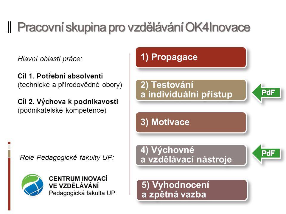 Pracovní skupina pro vzdělávání OK4Inovace 1) Propagace 2) Testování a individuální přístup 3) Motivace 4) Výchovné a vzdělávací nástroje 5) Vyhodnocení a zpětná vazba Role Pedagogické fakulty UP: Hlavní oblasti práce: Cíl 1.