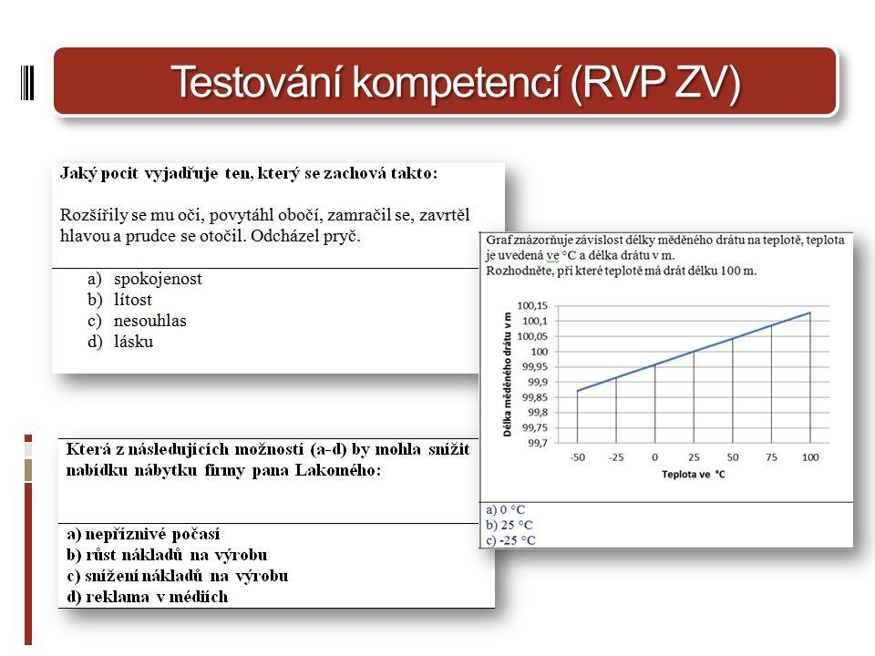 Testování kompetencí (RVP ZV)