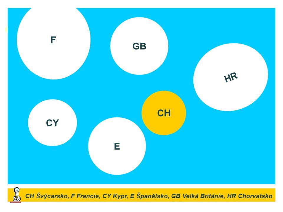 CH Švýcarsko, F Francie, CY Kypr, E Španělsko, GB Velká Británie, HR Chorvatsko F GB E CY CH HR