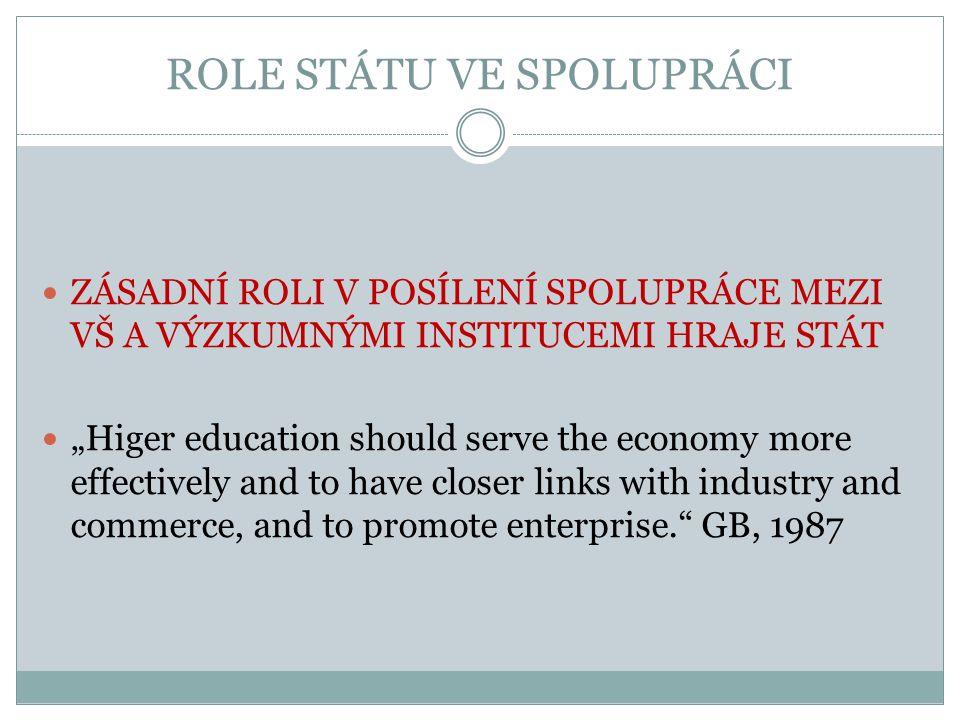 """ROLE STÁTU VE SPOLUPRÁCI ZÁSADNÍ ROLI V POSÍLENÍ SPOLUPRÁCE MEZI VŠ A VÝZKUMNÝMI INSTITUCEMI HRAJE STÁT """"Higer education should serve the economy more effectively and to have closer links with industry and commerce, and to promote enterprise. GB, 1987"""