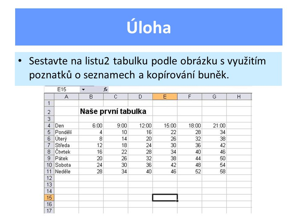 Sestavte na listu2 tabulku podle obrázku s využitím poznatků o seznamech a kopírování buněk. Úloha