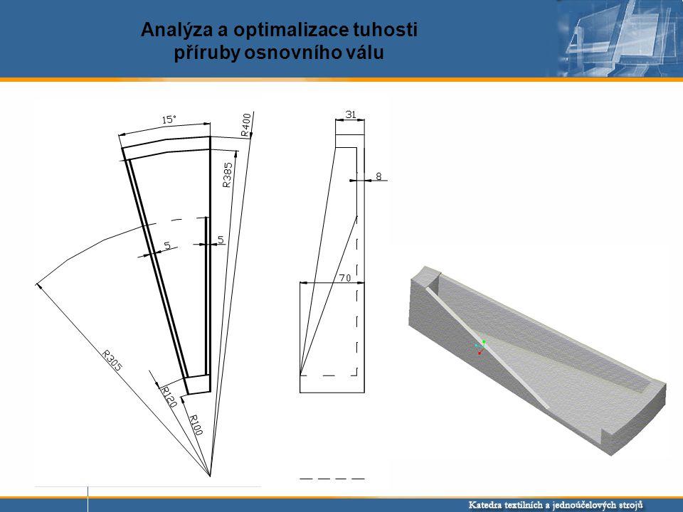 Citlivostní analýza porovnání maximálního redukovaného napětí Analýza a optimalizace tuhosti příruby osnovního válu