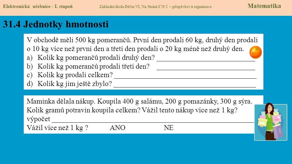 31.4 Jednotky hmotnosti Elektronická učebnice - I. stupeň Základní škola Děčín VI, Na Stráni 879/2 – příspěvková organizace Matematika Maminka dělala