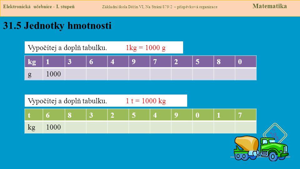 31.6 Něco navíc pro šikovné Elektronická učebnice - I.