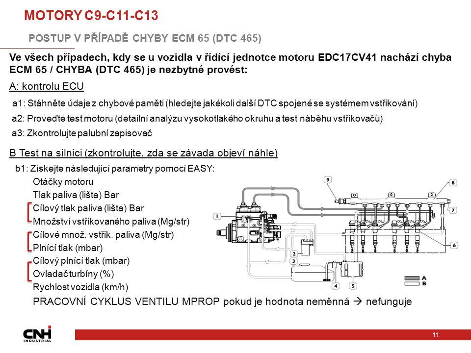 Ve všech případech, kdy se u vozidla v řídící jednotce motoru EDC17CV41 nachází chyba ECM 65 / CHYBA (DTC 465) je nezbytné provést: A: kontrolu ECU a1