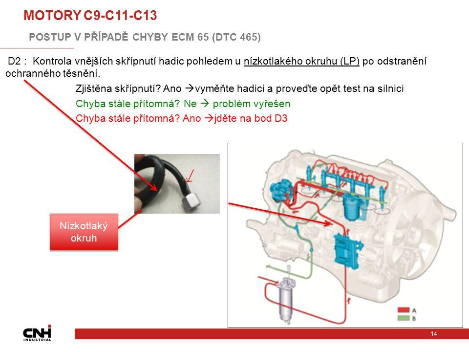 D2 : Kontrola vnějších skřípnutí hadic pohledem u nízkotlakého okruhu (LP) po odstranění ochranného těsnění. Zjištěna skřípnutí? Ano  vyměňte hadici