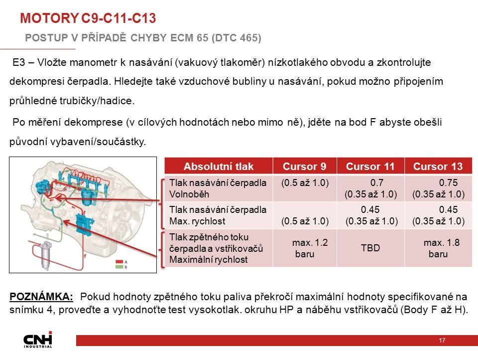 E3 – Vložte manometr k nasávání (vakuový tlakoměr) nízkotlakého obvodu a zkontrolujte dekompresi čerpadla. Hledejte také vzduchové bubliny u nasávání,