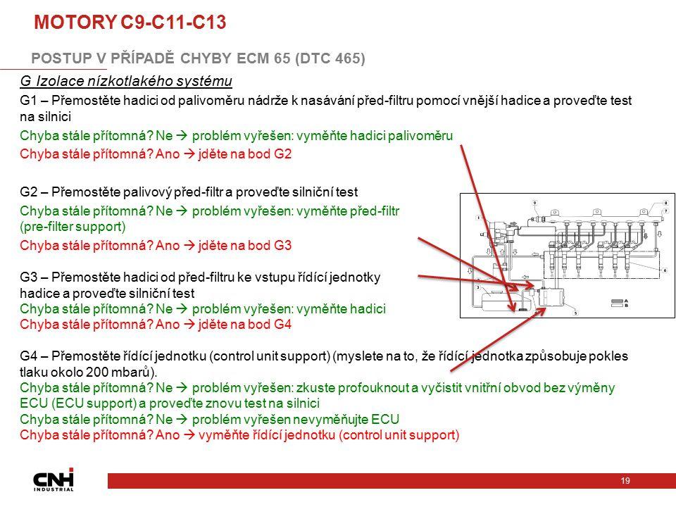 19 G Izolace nízkotlakého systému G1 – Přemostěte hadici od palivoměru nádrže k nasávání před-filtru pomocí vnější hadice a proveďte test na silnici C