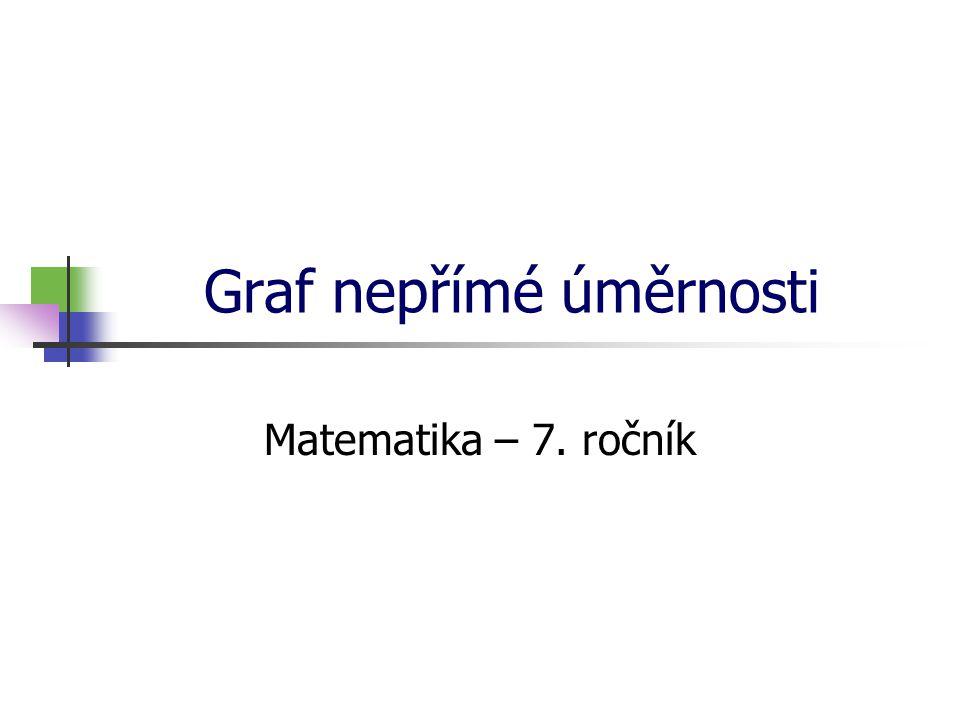 Graf nepřímé úměrnosti Matematika – 7. ročník