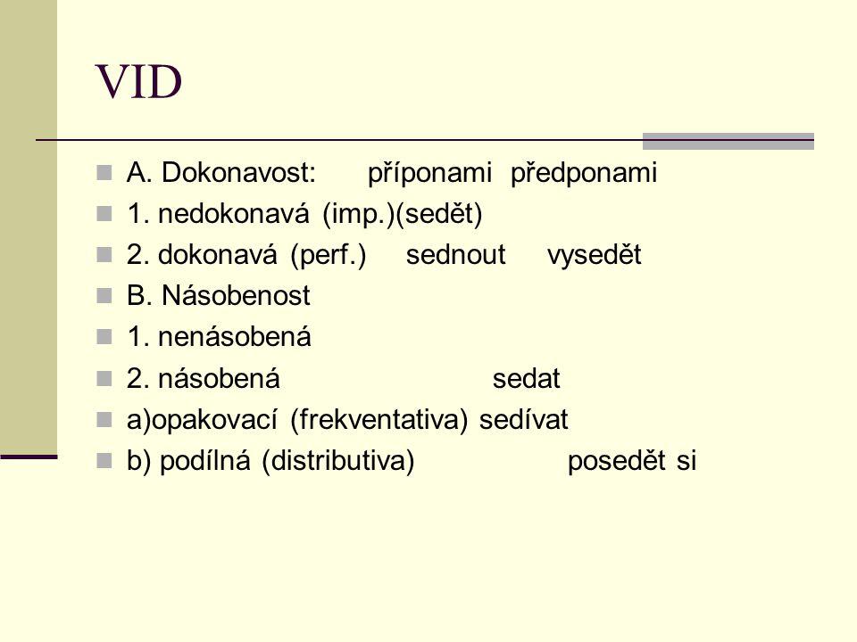 VID A. Dokonavost: příponami předponami 1. nedokonavá (imp.)(sedět) 2. dokonavá (perf.) sednout vysedět B. Násobenost 1. nenásobená 2. násobená sedat