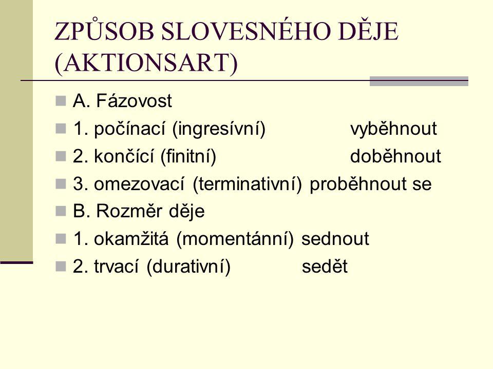 ZPŮSOB SLOVESNÉHO DĚJE (AKTIONSART) A. Fázovost 1. počínací (ingresívní)vyběhnout 2. končící (finitní)doběhnout 3. omezovací (terminativní) proběhnout