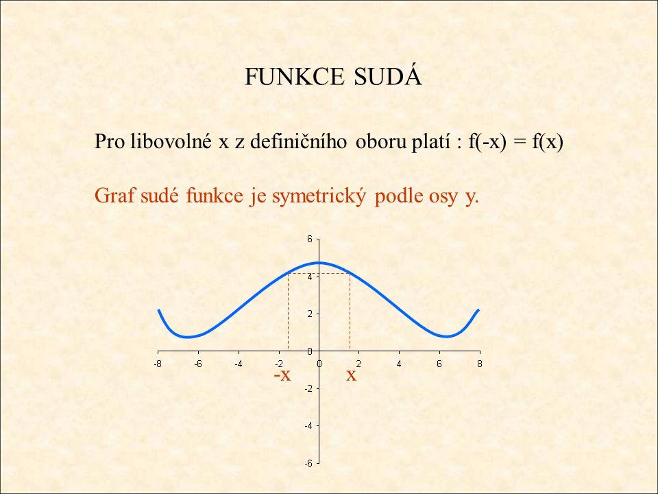 FUNKCE SUDÁ Pro libovolné x z definičního oboru platí : f(-x) = f(x) x-x Graf sudé funkce je symetrický podle osy y.