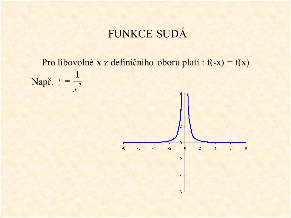 FUNKCE SUDÁ Pro libovolné x z definičního oboru platí : f(-x) = f(x) Např.