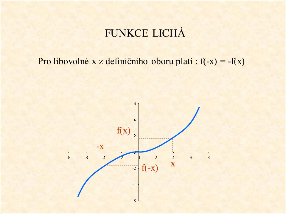 FUNKCE LICHÁ Pro libovolné x z definičního oboru platí : f(-x) = -f(x) x -x f(x) f(-x)