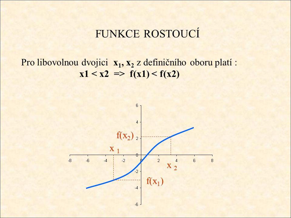 FUNKCE ROSTOUCÍ Pro libovolnou dvojici x 1, x 2 z definičního oboru platí : x1 f(x1) < f(x2) x 1 f(x 1 ) x 2 f(x 2 )