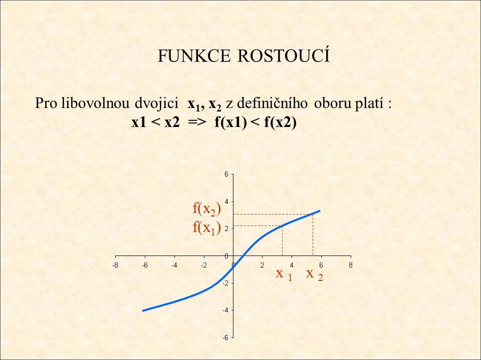 FUNKCE LICHÁ Pro libovolné x z definičního oboru platí : f(-x) = -f(x) x -x f(x) f(-x) Graf liché funkce je symetrický podle počátku, tedy bodu [0,0],