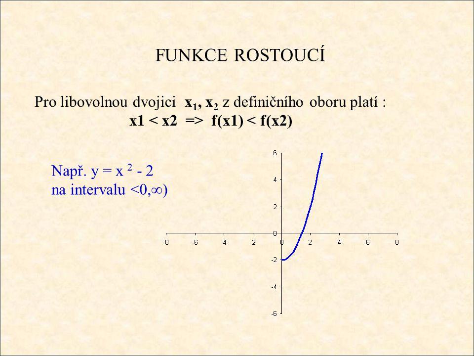 FUNKCE ROSTOUCÍ Pro libovolnou dvojici x 1, x 2 z definičního oboru platí : x1 f(x1) < f(x2) Např.
