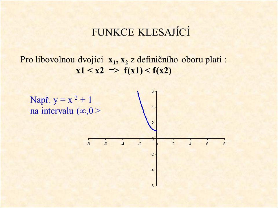 FUNKCE KLESAJÍCÍ Pro libovolnou dvojici x 1, x 2 z definičního oboru platí : x1 f(x1) < f(x2) Např.