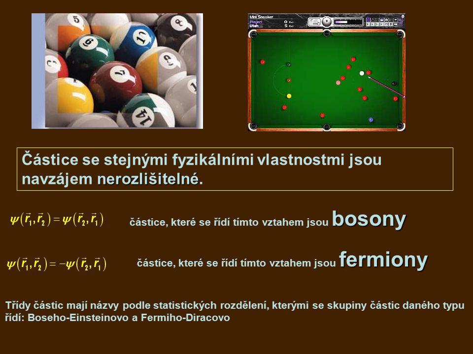 nerozlišitelné Částice se stejnými fyzikálními vlastnostmi jsou navzájem nerozlišitelné.