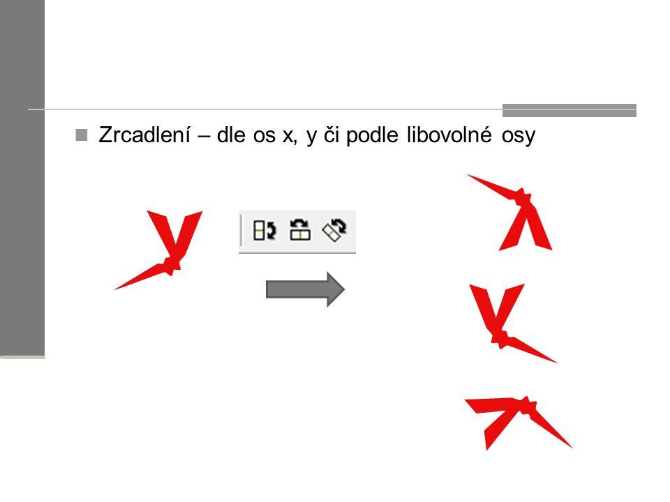 Zrcadlení – dle os x, y či podle libovolné osy