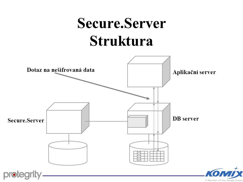 Secure.Server Struktura Aplikační server DB server Secure.Server Dotaz na nešifrovaná data