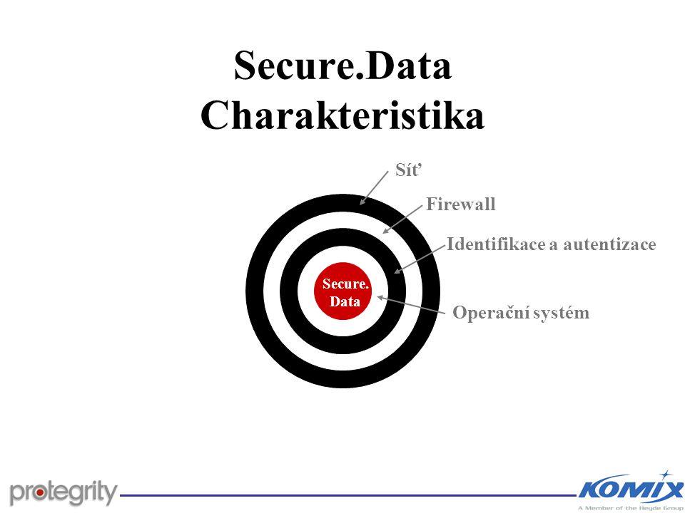 Secure.Data Charakteristika Secure. Data Síť Firewall Identifikace a autentizace Operační systém