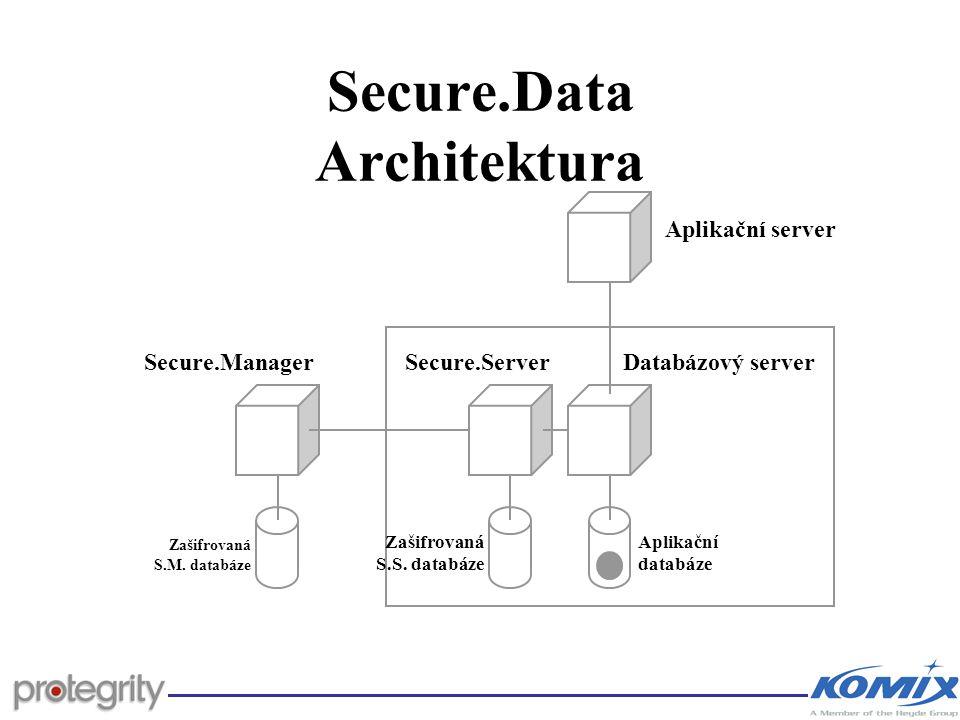 Secure.Data Architektura Aplikační server Databázový serverSecure.ServerSecure.Manager Zašifrovaná S.M. databáze Zašifrovaná S.S. databáze Aplikační d