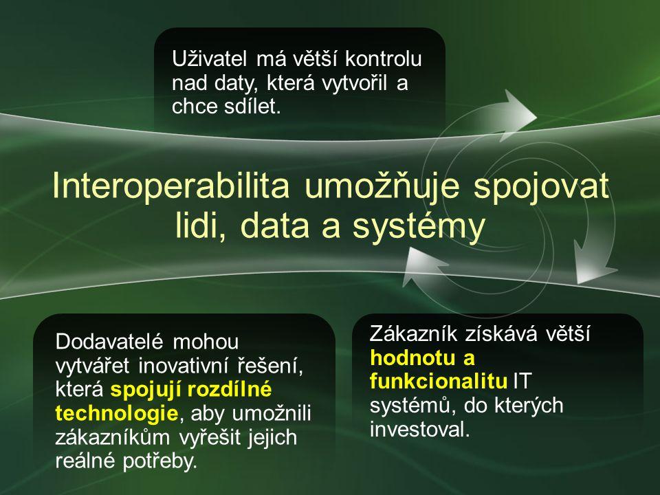 Uživatel má větší kontrolu nad daty, která vytvořil a chce sdílet.