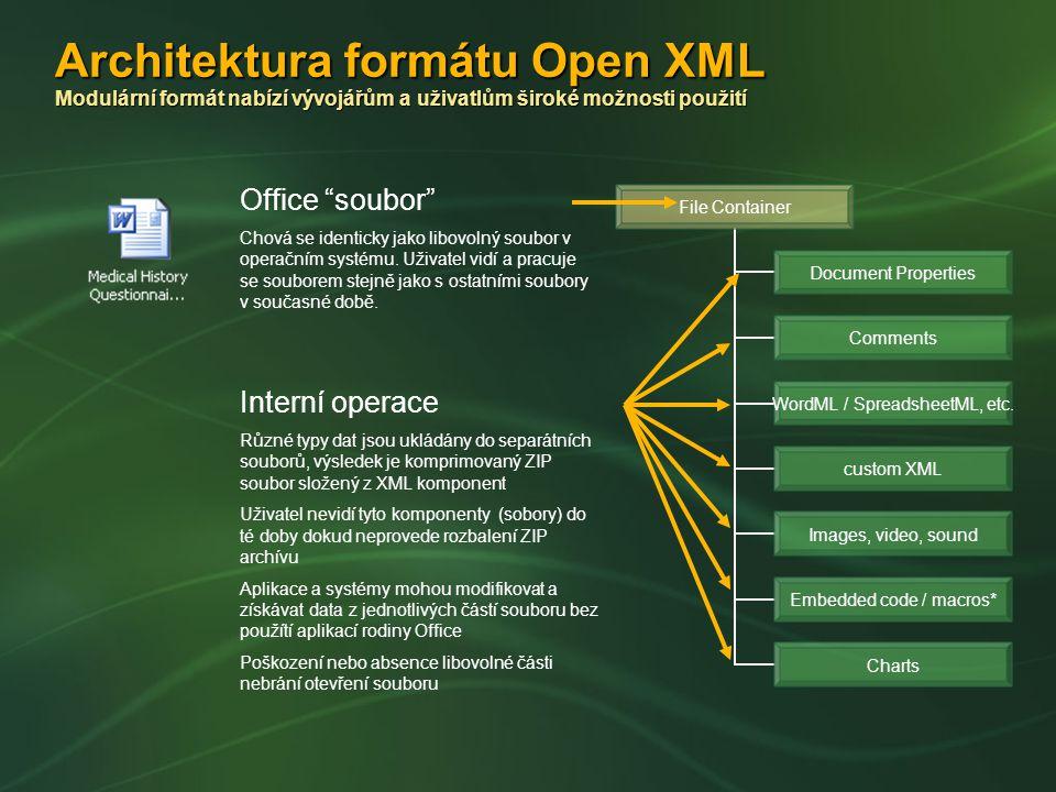 DEMO Interoperabilita Microsoft a Open Source