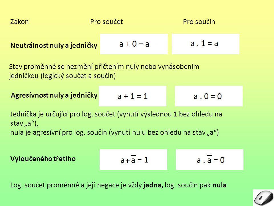 ZákonPro součetPro součin Neutrálnost nuly a jedničky Stav proměnné se nezmění přičtením nuly nebo vynásobením jedničkou (logický součet a součin) Agr