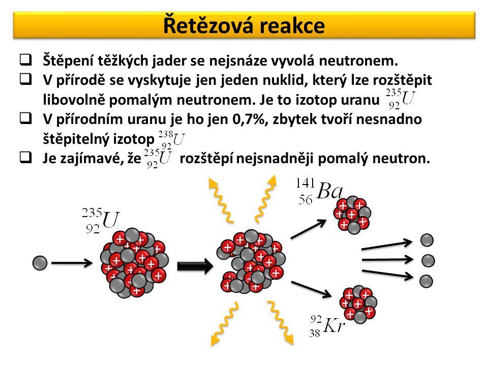 Řetězová reakce Při každém štěpení atomového jádra se uvolňuje několik neutronů.