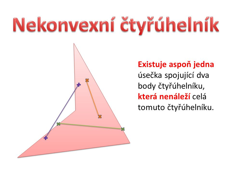 Existuje aspoň jedna úsečka spojující dva body čtyřúhelníku, která nenáleží celá tomuto čtyřúhelníku.