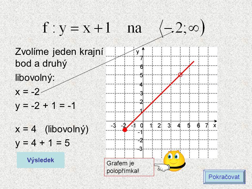 Zvolíme jeden krajní bod a druhý libovolný: x = -2 y = -2 + 1 = -1 x = 4 (libovolný) y = 4 + 1 = 5 Výsledek Pokračovat Grafem je polopřímka!